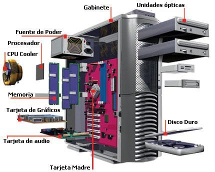 Arreglar Ordenador Valencia